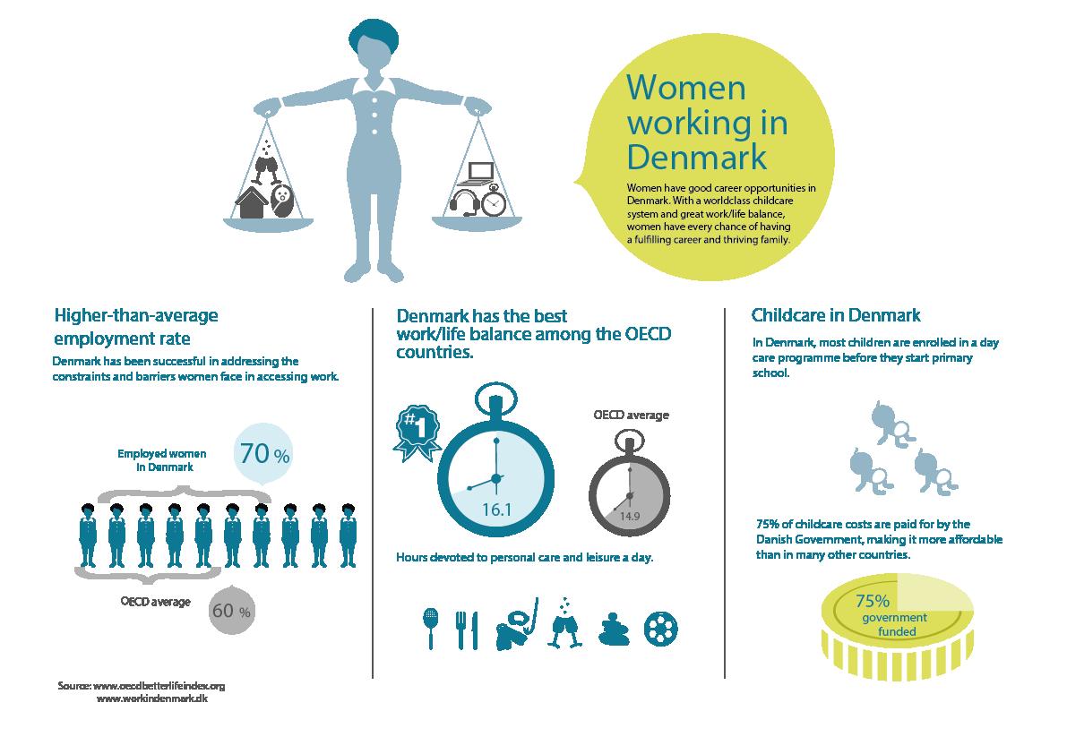 women-working-in-denmark